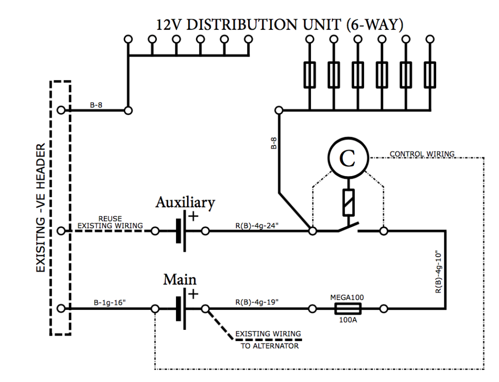 Dual Battery Circuit Diagram 1024x783 dual battery and 12v distribution caroline and stephen